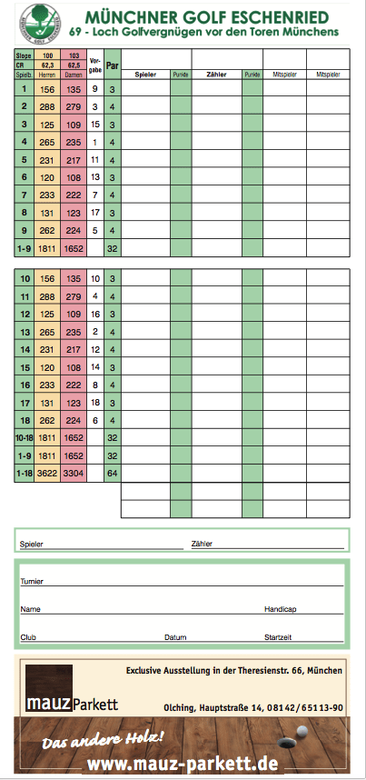 scorekarte